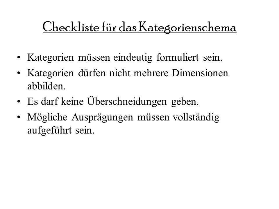 Checkliste für das Kategorienschema Kategorien müssen eindeutig formuliert sein.