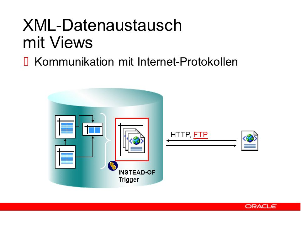 XML-Datenaustausch mit Views  Kommunikation mit Internet-Protokollen HTTP, FTPFTP INSTEAD-OF Trigger