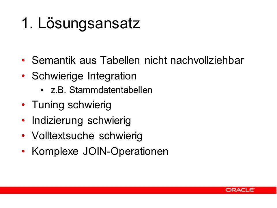 1. Lösungsansatz Semantik aus Tabellen nicht nachvollziehbar Schwierige Integration z.B.