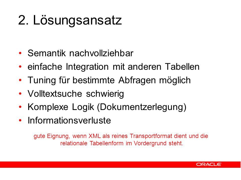 2. Lösungsansatz Semantik nachvollziehbar einfache Integration mit anderen Tabellen Tuning für bestimmte Abfragen möglich Volltextsuche schwierig Komp