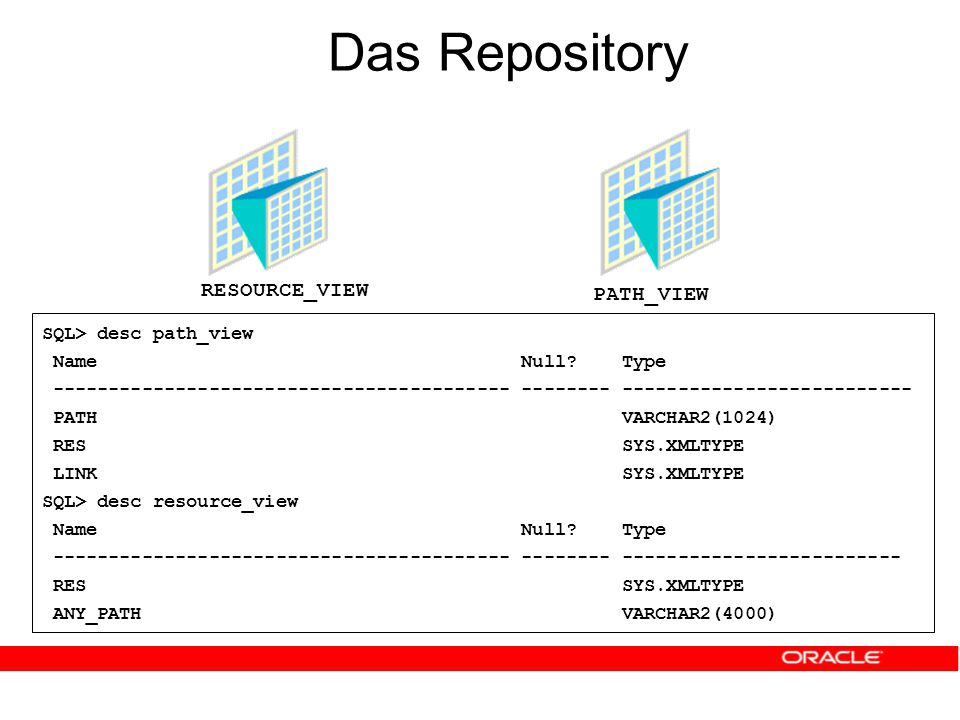 Das Repository RESOURCE_VIEW PATH_VIEW SQL> desc path_view Name Null.
