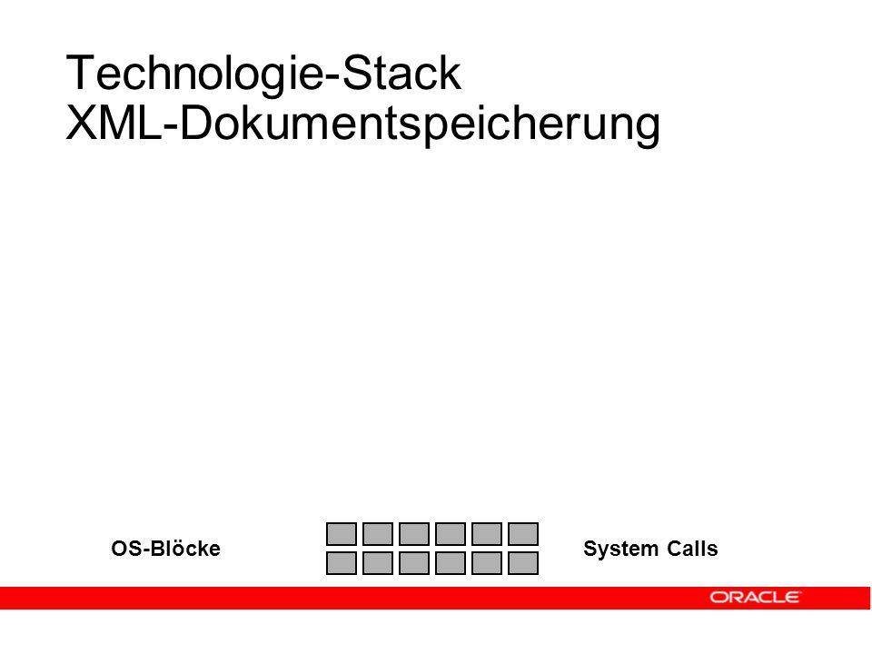Technologie-Stack XML-Dokumentspeicherung OS-BlöckeSystem Calls
