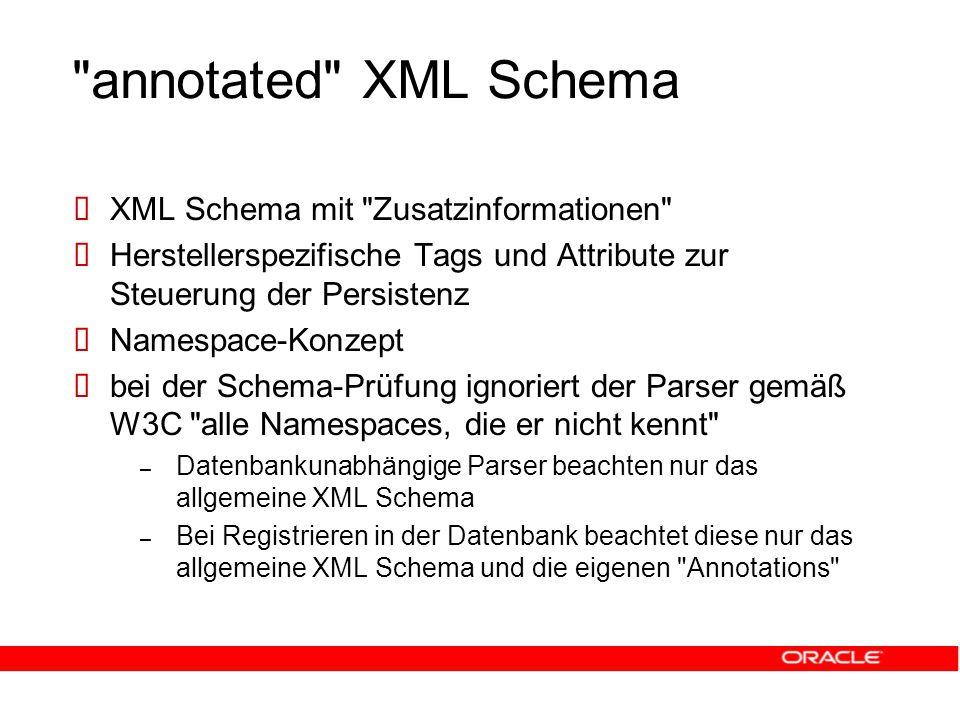 annotated XML Schema  XML Schema mit Zusatzinformationen  Herstellerspezifische Tags und Attribute zur Steuerung der Persistenz  Namespace-Konzept  bei der Schema-Prüfung ignoriert der Parser gemäß W3C alle Namespaces, die er nicht kennt – Datenbankunabhängige Parser beachten nur das allgemeine XML Schema – Bei Registrieren in der Datenbank beachtet diese nur das allgemeine XML Schema und die eigenen Annotations