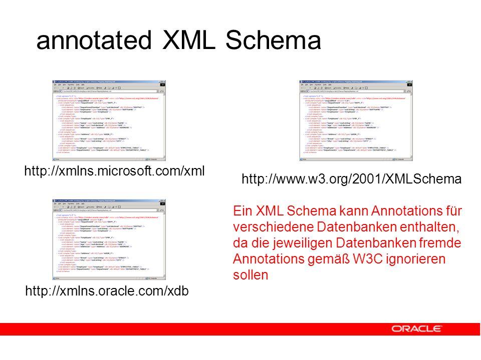 annotated XML Schema http://www.w3.org/2001/XMLSchema http://xmlns.oracle.com/xdb Ein XML Schema kann Annotations für verschiedene Datenbanken enthalten, da die jeweiligen Datenbanken fremde Annotations gemäß W3C ignorieren sollen http://xmlns.microsoft.com/xml