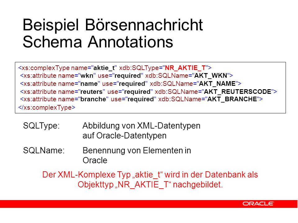 Beispiel Börsennachricht Schema Annotations SQLType:Abbildung von XML-Datentypen auf Oracle-Datentypen SQLName:Benennung von Elementen in Oracle Der X