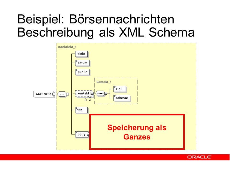 Beispiel: Börsennachrichten Beschreibung als XML Schema Speicherung als Ganzes