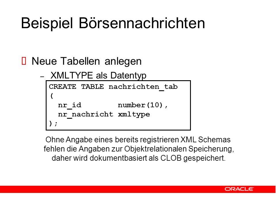 Beispiel Börsennachrichten  Neue Tabellen anlegen – XMLTYPE als Datentyp CREATE TABLE nachrichten_tab ( nr_id number(10), nr_nachricht xmltype ); Ohne Angabe eines bereits registrieren XML Schemas fehlen die Angaben zur Objektrelationalen Speicherung, daher wird dokumentbasiert als CLOB gespeichert.