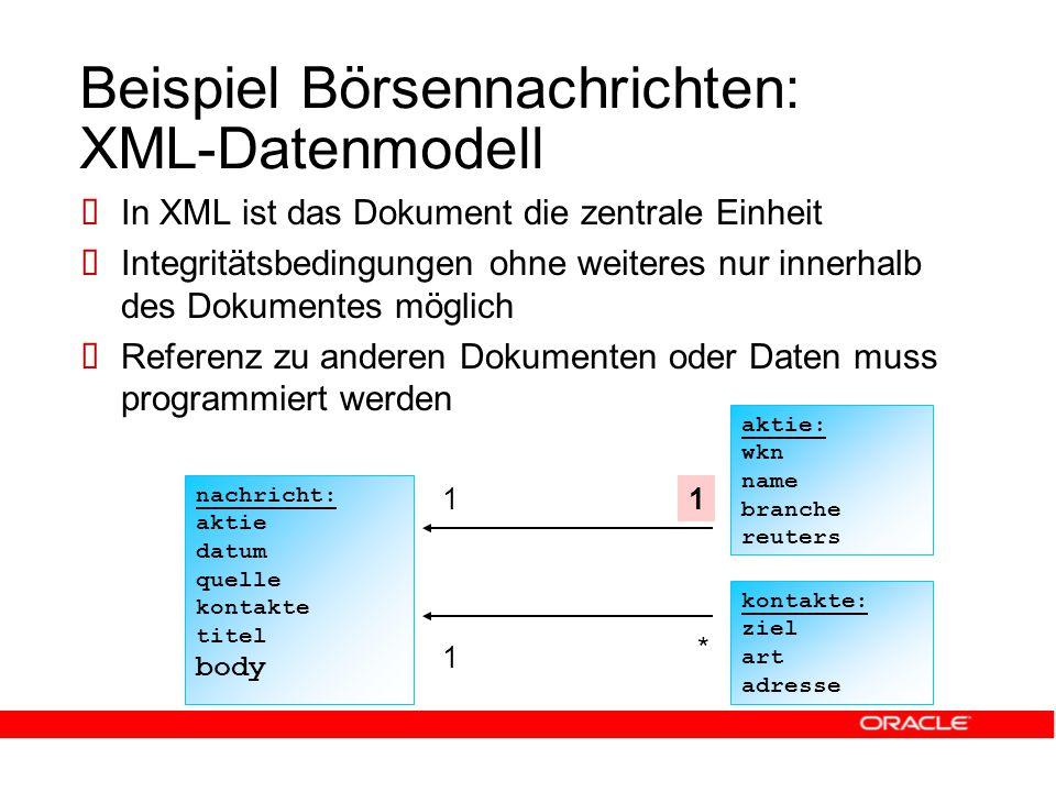 nachricht: aktie datum quelle kontakte titel body Beispiel Börsennachrichten: XML-Datenmodell  In XML ist das Dokument die zentrale Einheit  Integritätsbedingungen ohne weiteres nur innerhalb des Dokumentes möglich  Referenz zu anderen Dokumenten oder Daten muss programmiert werden aktie: wkn name branche reuters kontakte: ziel art adresse 11 1 *