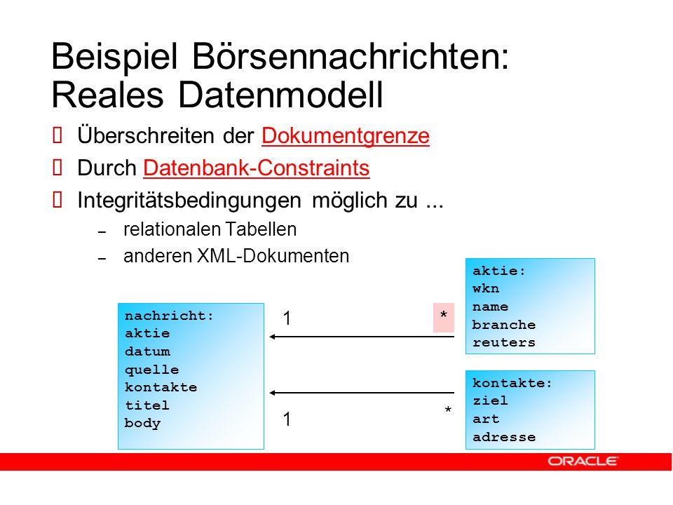 nachricht: aktie datum quelle kontakte titel body Beispiel Börsennachrichten: Reales Datenmodell  Überschreiten der DokumentgrenzeDokumentgrenze  Durch Datenbank-ConstraintsDatenbank-Constraints  Integritätsbedingungen möglich zu...