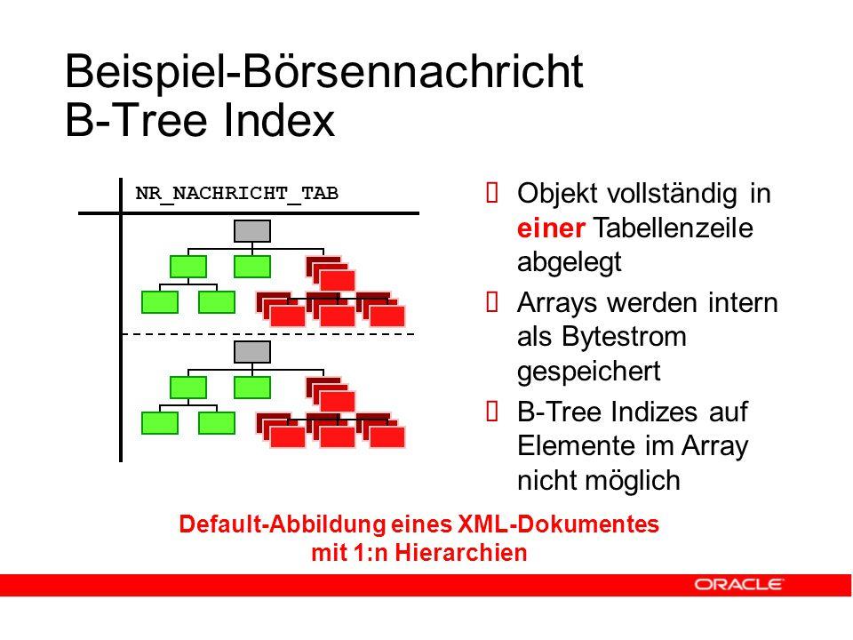 Beispiel-Börsennachricht B-Tree Index NR_NACHRICHT_TAB  Objekt vollständig in einer Tabellenzeile abgelegt  Arrays werden intern als Bytestrom gespeichert  B-Tree Indizes auf Elemente im Array nicht möglich Default-Abbildung eines XML-Dokumentes mit 1:n Hierarchien