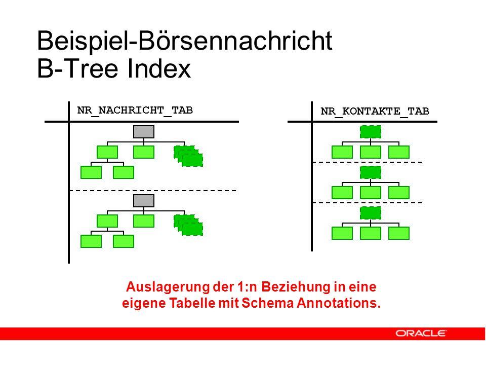 Beispiel-Börsennachricht B-Tree Index NR_NACHRICHT_TAB Auslagerung der 1:n Beziehung in eine eigene Tabelle mit Schema Annotations.