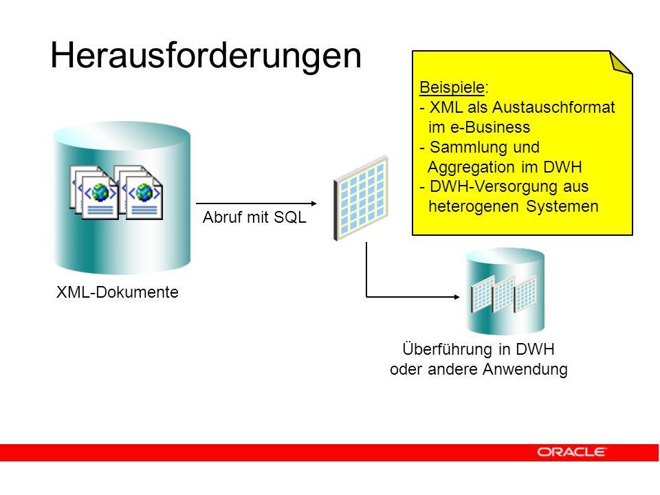 Herausforderungen XML-Dokumente Abruf mit SQL Überführung in DWH oder andere Anwendung Beispiele: - XML als Austauschformat im e-Business - Sammlung und Aggregation im DWH - DWH-Versorgung aus heterogenen Systemen