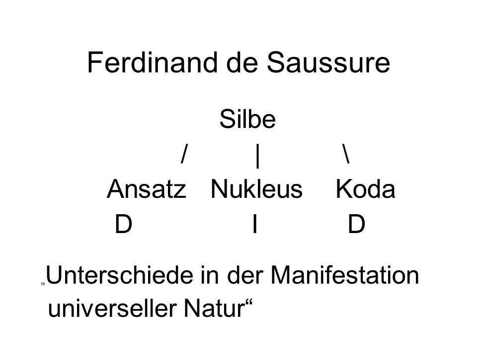 "Ferdinand de Saussure Silbe / | \ Ansatz Nukleus Koda D I D "" Unterschiede in der Manifestation universeller Natur"""