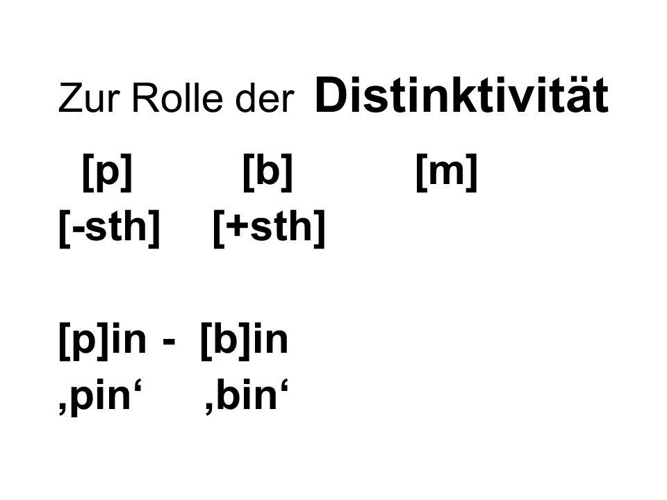 Zur Rolle der Distinktivität [p] [b] [m] [-sth] [+sth] [p]in - [b]in 'pin' 'bin'