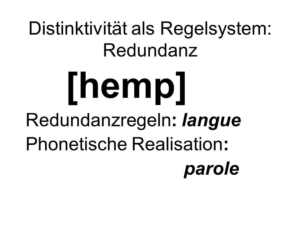 Distinktivität als Regelsystem: Redundanz [hemp] Redundanzregeln: langue Phonetische Realisation: parole