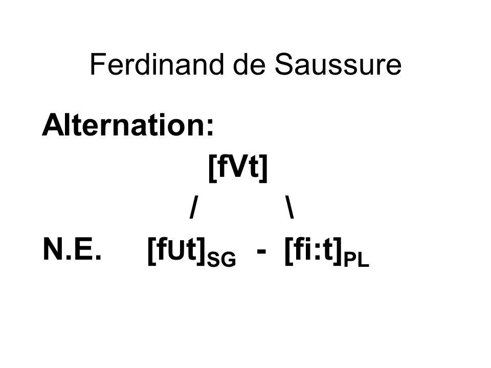 Ferdinand de Saussure Alternation: [fVt] / \ N.E. [f U t] SG - [fi:t] PL