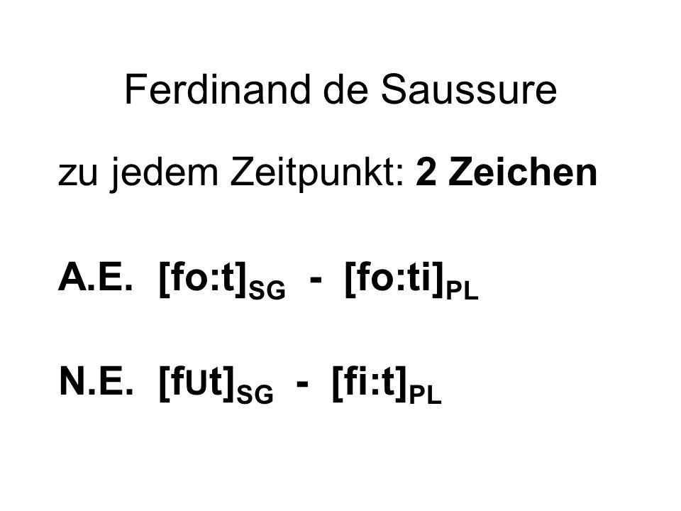 Ferdinand de Saussure zu jedem Zeitpunkt: 2 Zeichen A.E. [fo:t] SG - [fo:ti] PL N.E. [f U t] SG - [fi:t] PL