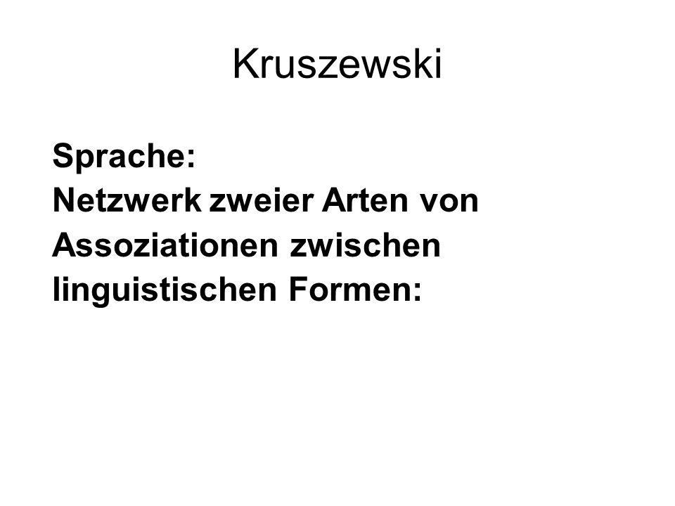 Kruszewski Sprache: Netzwerk zweier Arten von Assoziationen zwischen linguistischen Formen:
