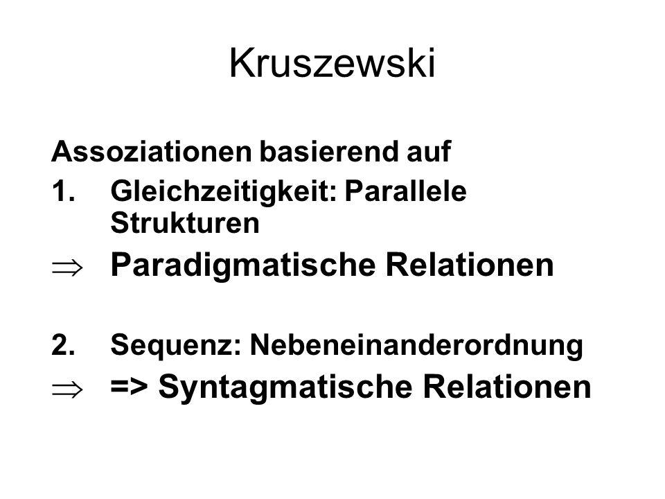 Kruszewski Assoziationen basierend auf 1.Gleichzeitigkeit: Parallele Strukturen  Paradigmatische Relationen 2.Sequenz: Nebeneinanderordnung  => Synt