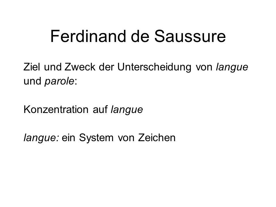 Ferdinand de Saussure Zeichen: Einheit von extern: signifiant 'Lautgestalt' intern: signifié 'Konzept