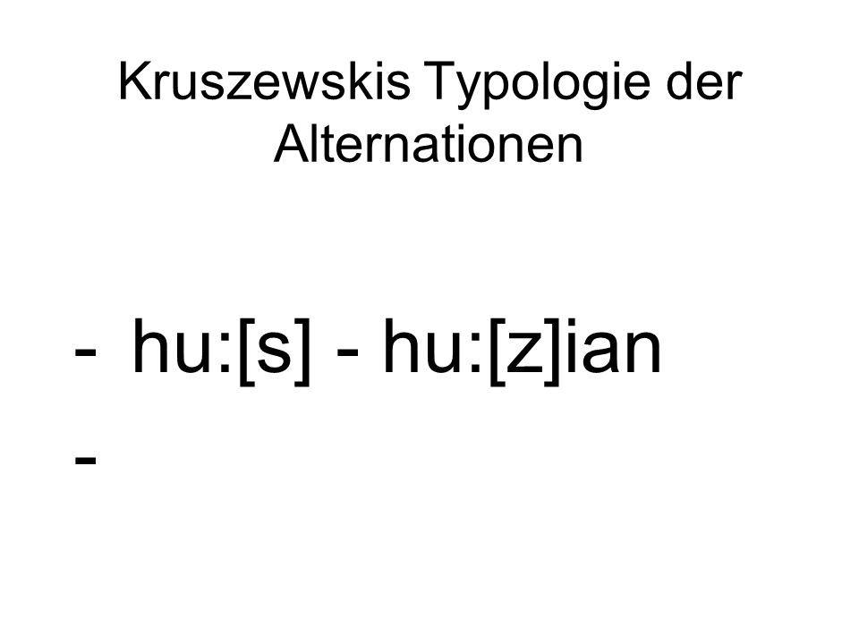 Kruszewskis Typologie der Alternationen -hu:[s] - hu:[z]ian -