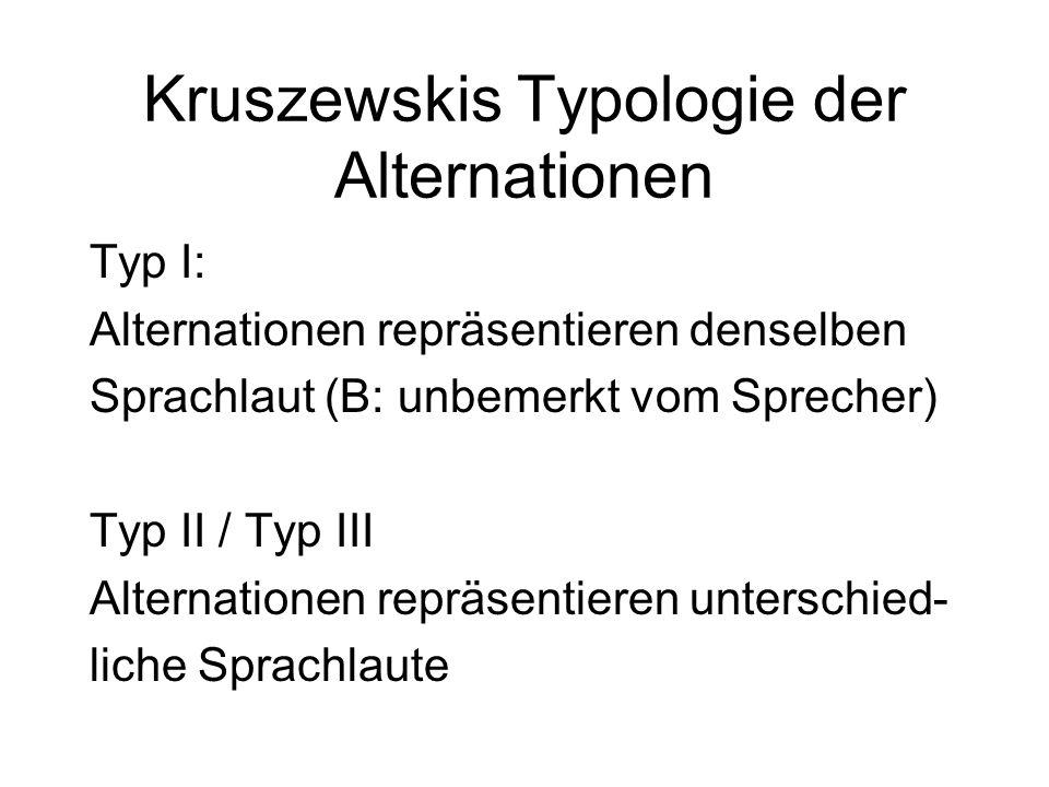 Kruszewskis Typologie der Alternationen Typ I: Alternationen repräsentieren denselben Sprachlaut (B: unbemerkt vom Sprecher) Typ II / Typ III Alternat