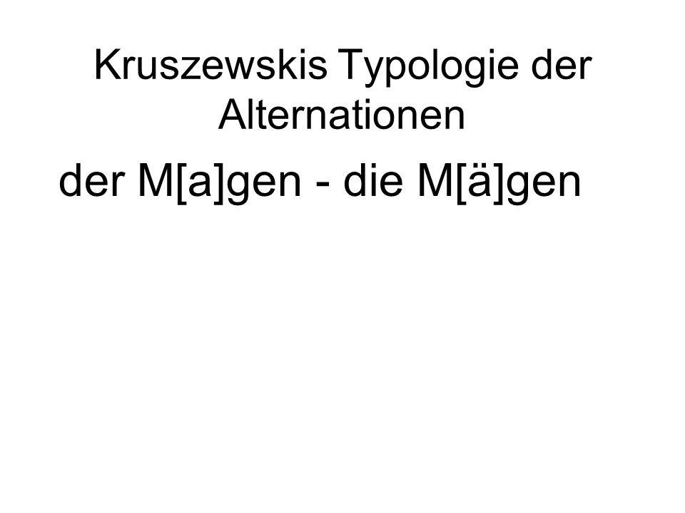 Kruszewskis Typologie der Alternationen der M[a]gen - die M[ä]gen