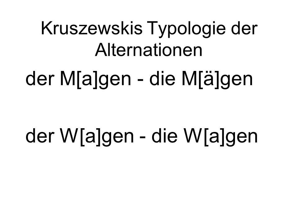 Kruszewskis Typologie der Alternationen der M[a]gen - die M[ä]gen der W[a]gen - die W[a]gen