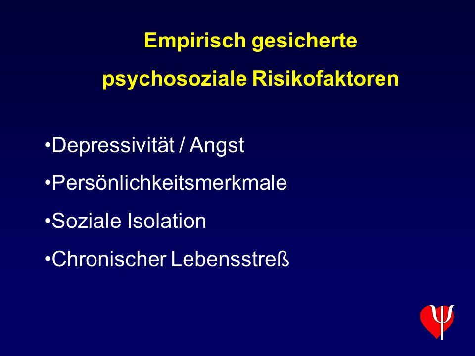 Empirisch gesicherte psychosoziale Risikofaktoren Depressivität / Angst Persönlichkeitsmerkmale Soziale Isolation Chronischer Lebensstreß