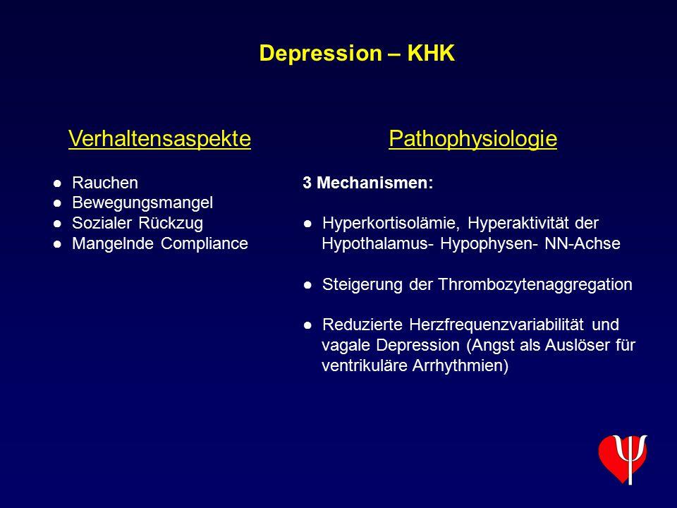Depression – KHK Verhaltensaspekte ● Rauchen ● Bewegungsmangel ● Sozialer Rückzug ● Mangelnde Compliance Pathophysiologie 3 Mechanismen: ● Hyperkortis