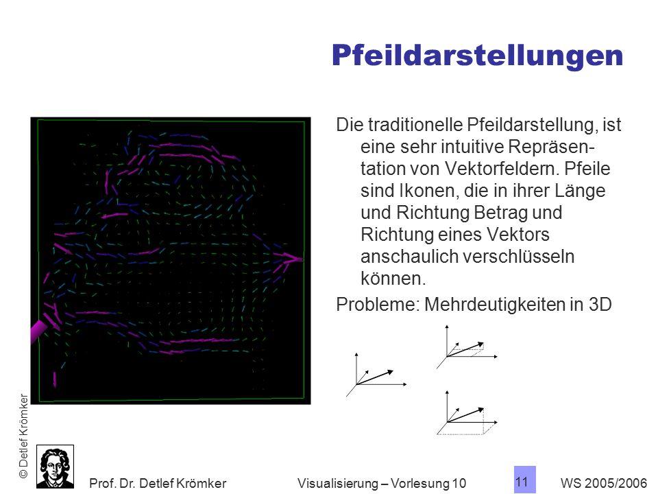 Prof. Dr. Detlef Krömker WS 2005/2006 11 Visualisierung – Vorlesung 10 Pfeildarstellungen Die traditionelle Pfeildarstellung, ist eine sehr intuitive