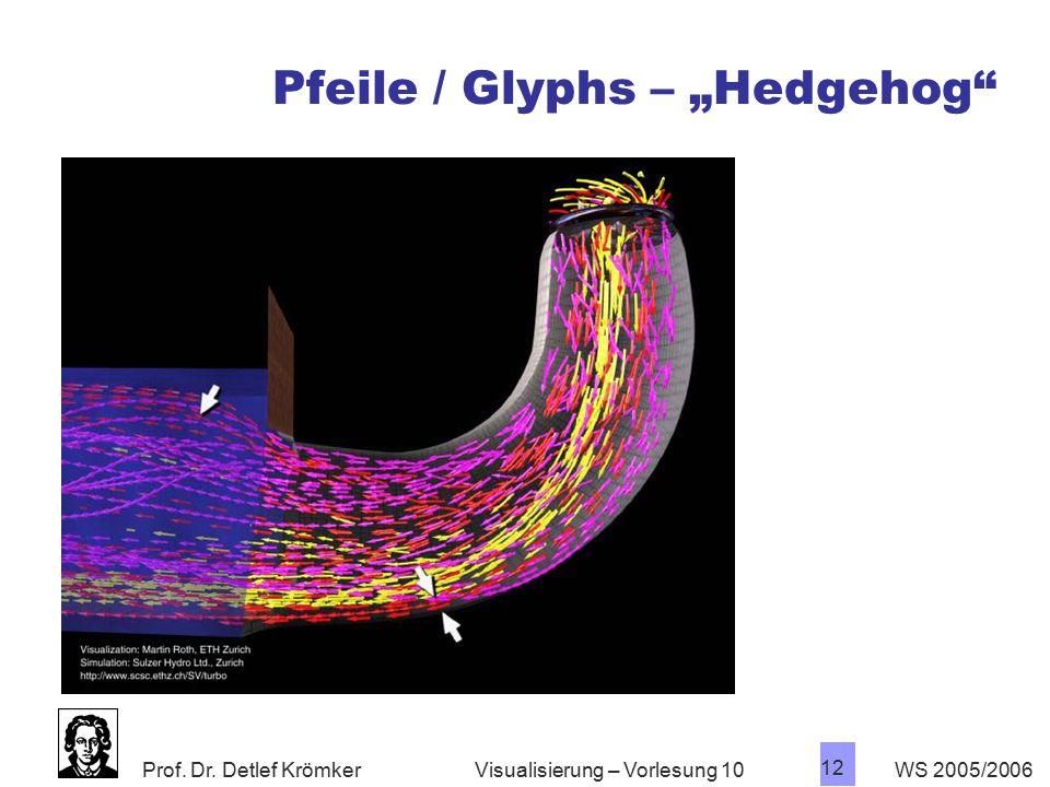 """Prof. Dr. Detlef Krömker WS 2005/2006 12 Visualisierung – Vorlesung 10 Pfeile / Glyphs – """"Hedgehog"""""""