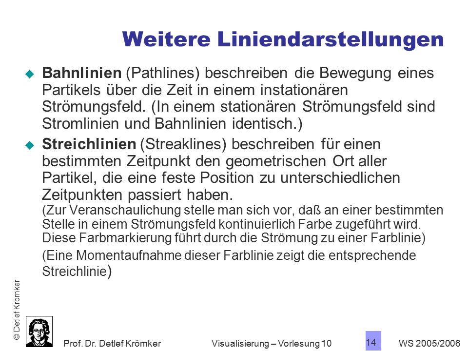 Prof. Dr. Detlef Krömker WS 2005/2006 14 Visualisierung – Vorlesung 10 Weitere Liniendarstellungen  Bahnlinien (Pathlines) beschreiben die Bewegung e