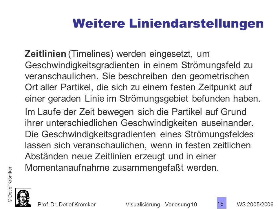 Prof. Dr. Detlef Krömker WS 2005/2006 15 Visualisierung – Vorlesung 10 Weitere Liniendarstellungen Zeitlinien (Timelines) werden eingesetzt, um Geschw