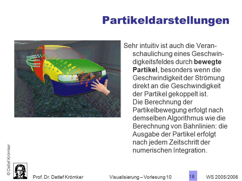 Prof. Dr. Detlef Krömker WS 2005/2006 18 Visualisierung – Vorlesung 10 Partikeldarstellungen Sehr intuitiv ist auch die Veran- schaulichung eines Gesc