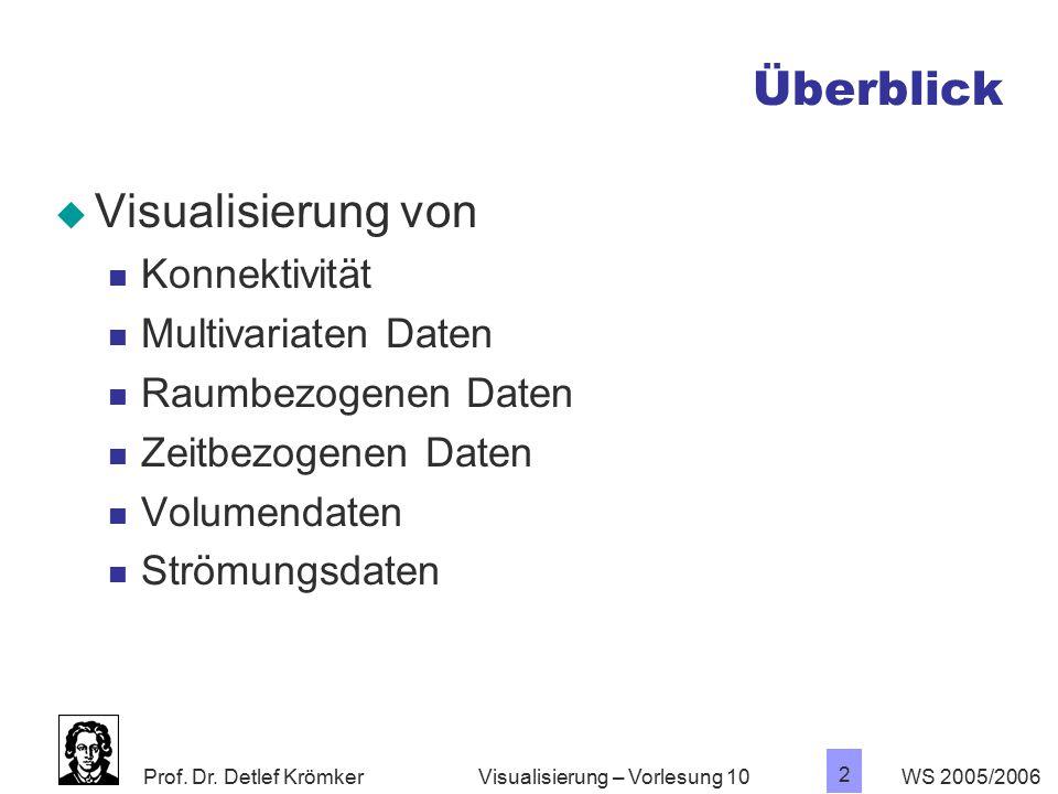 Prof. Dr. Detlef Krömker WS 2005/2006 2 Visualisierung – Vorlesung 10 Überblick  Visualisierung von Konnektivität Multivariaten Daten Raumbezogenen D