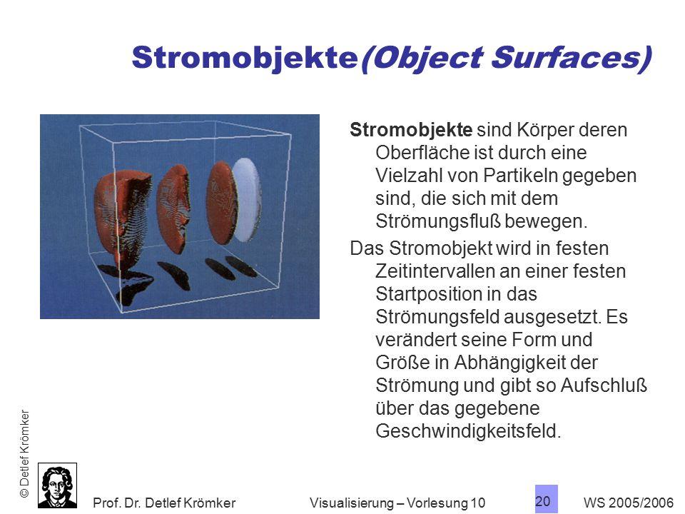 Prof. Dr. Detlef Krömker WS 2005/2006 20 Visualisierung – Vorlesung 10 Stromobjekte(Object Surfaces) Stromobjekte sind Körper deren Oberfläche ist dur