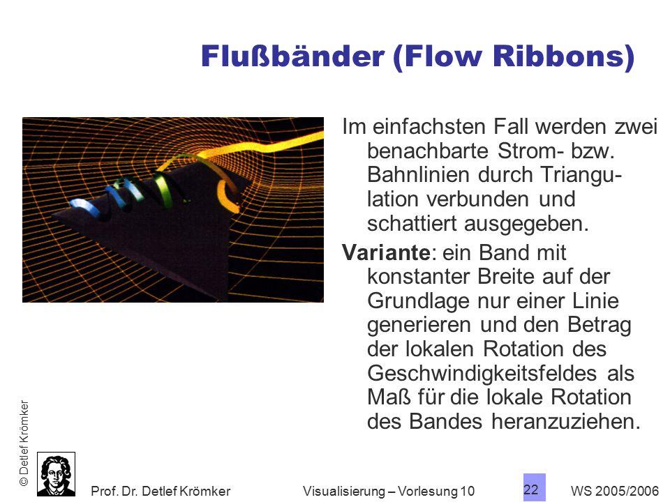 Prof. Dr. Detlef Krömker WS 2005/2006 22 Visualisierung – Vorlesung 10 Flußbänder (Flow Ribbons) Im einfachsten Fall werden zwei benachbarte Strom- bz