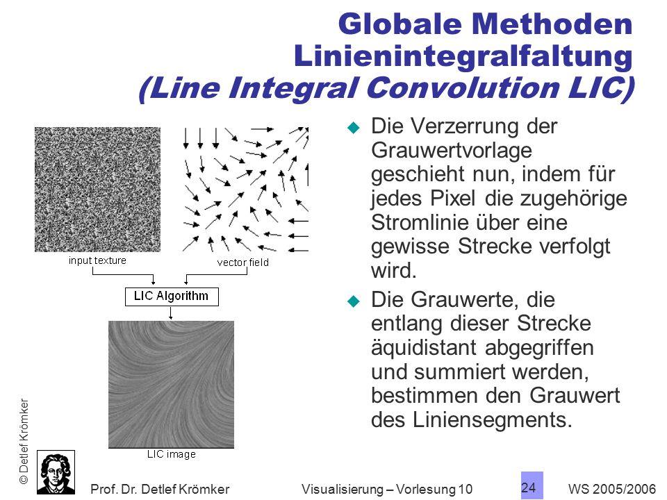Prof. Dr. Detlef Krömker WS 2005/2006 24 Visualisierung – Vorlesung 10 Globale Methoden Linienintegralfaltung (Line Integral Convolution LIC)  Die Ve