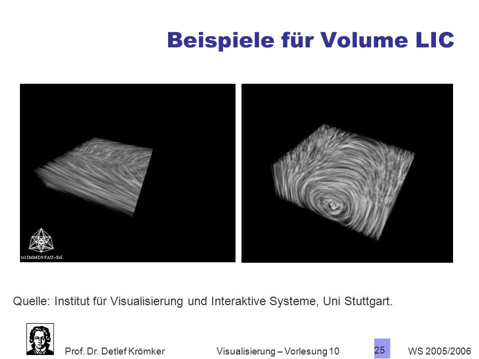 Prof. Dr. Detlef Krömker WS 2005/2006 25 Visualisierung – Vorlesung 10 Beispiele für Volume LIC Quelle: Institut für Visualisierung und Interaktive Sy