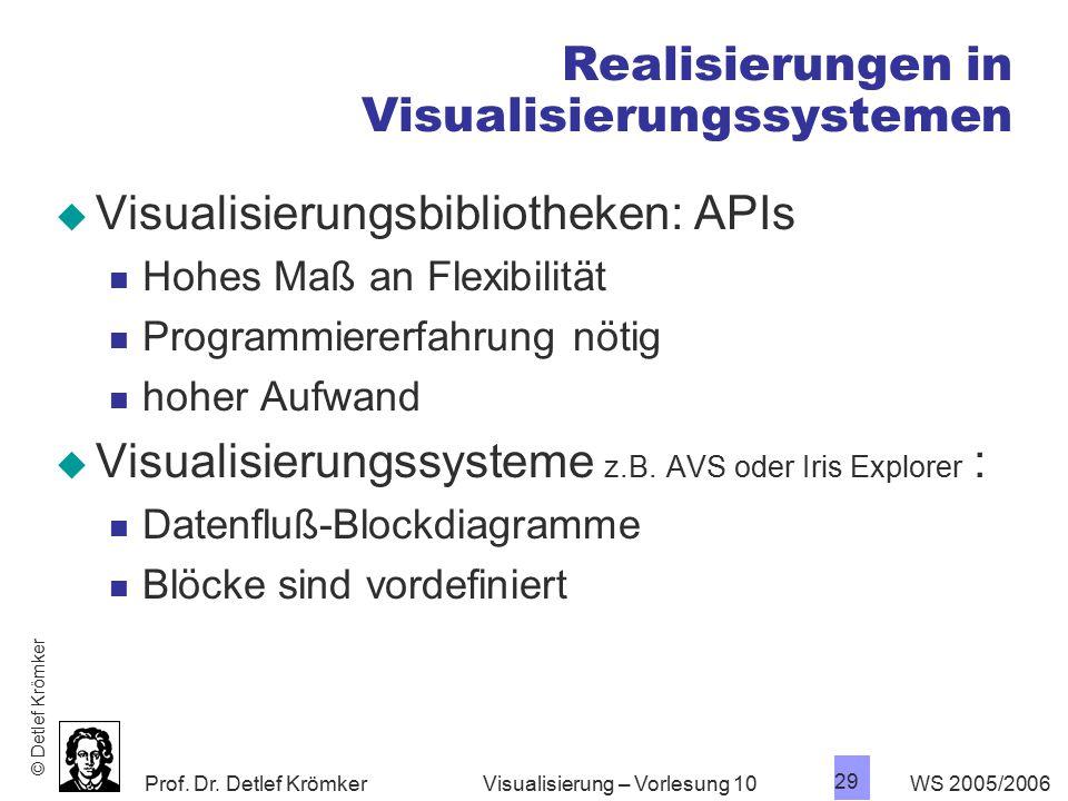 Prof. Dr. Detlef Krömker WS 2005/2006 29 Visualisierung – Vorlesung 10 Realisierungen in Visualisierungssystemen  Visualisierungsbibliotheken: APIs H