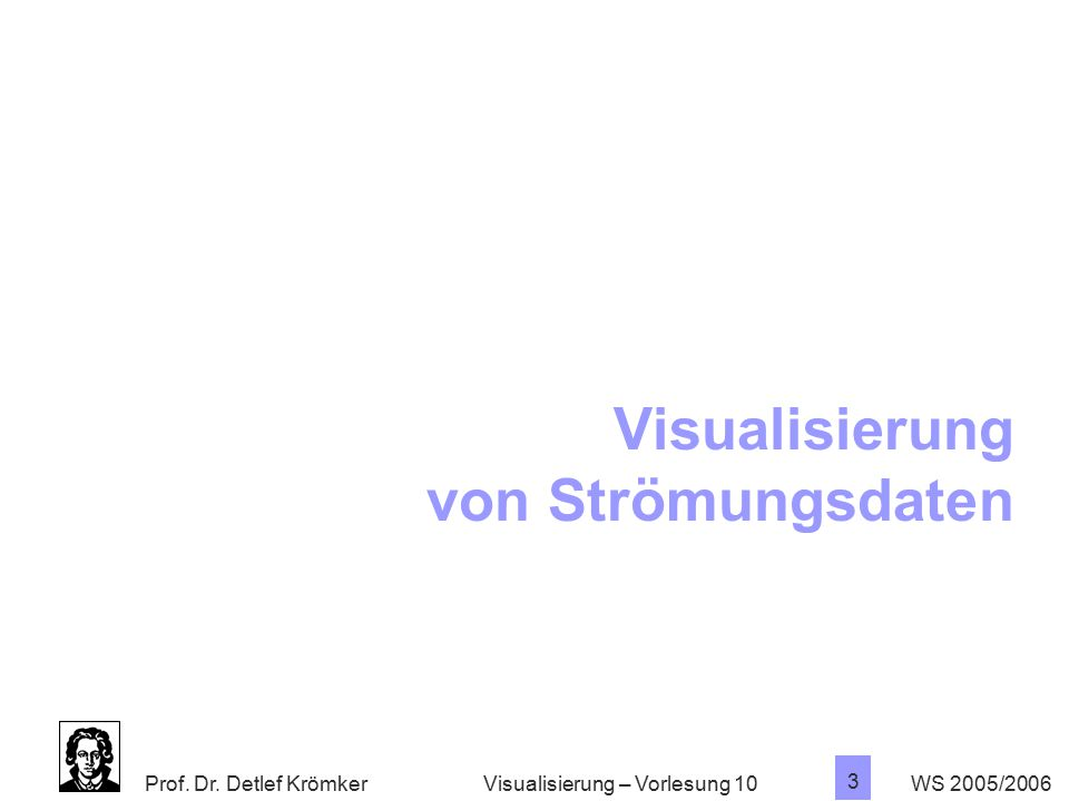 Prof. Dr. Detlef Krömker WS 2005/2006 3 Visualisierung – Vorlesung 10 Visualisierung von Strömungsdaten