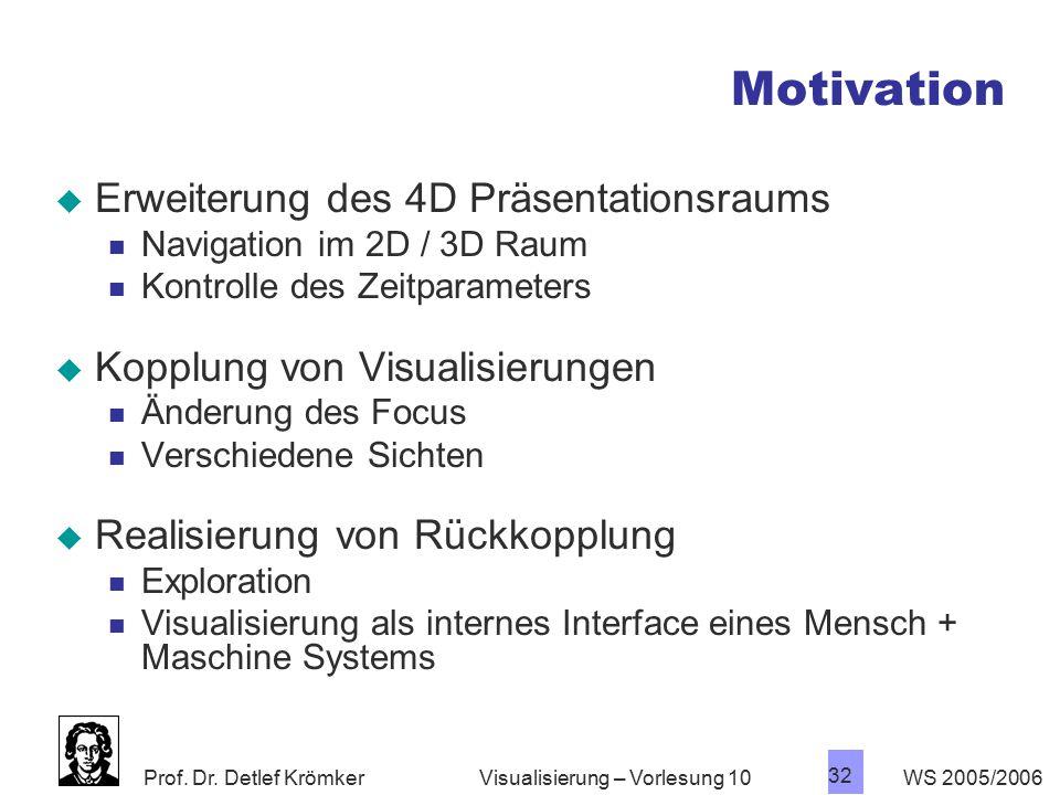Prof. Dr. Detlef Krömker WS 2005/2006 32 Visualisierung – Vorlesung 10 Motivation  Erweiterung des 4D Präsentationsraums Navigation im 2D / 3D Raum K