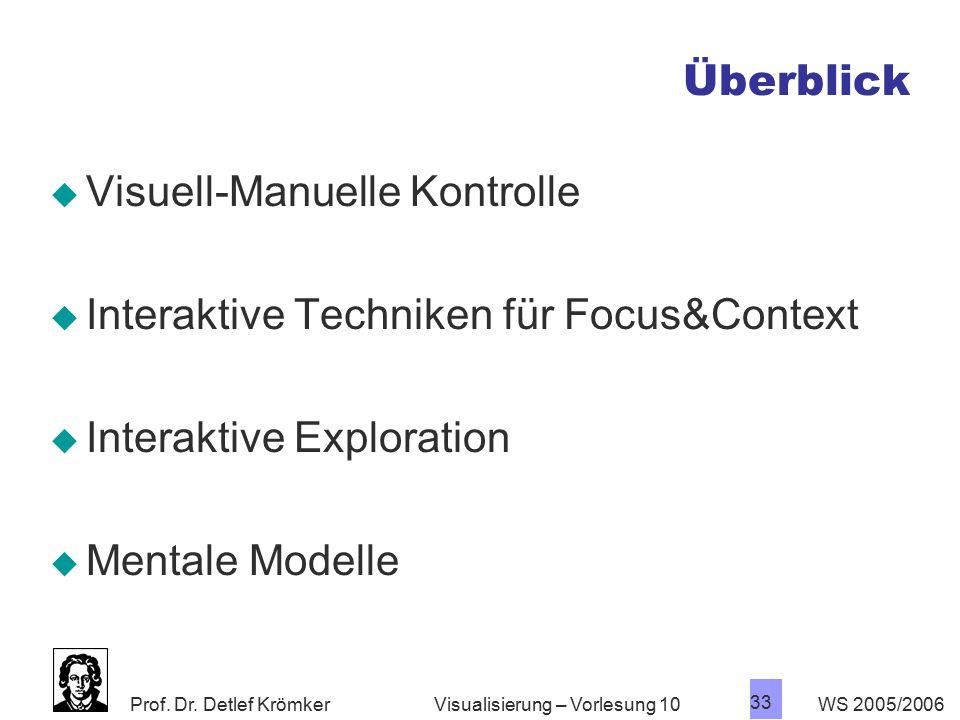 Prof. Dr. Detlef Krömker WS 2005/2006 33 Visualisierung – Vorlesung 10 Überblick  Visuell-Manuelle Kontrolle  Interaktive Techniken für Focus&Contex