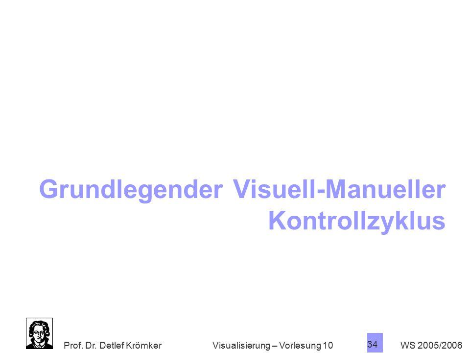 Prof. Dr. Detlef Krömker WS 2005/2006 34 Visualisierung – Vorlesung 10 Grundlegender Visuell-Manueller Kontrollzyklus