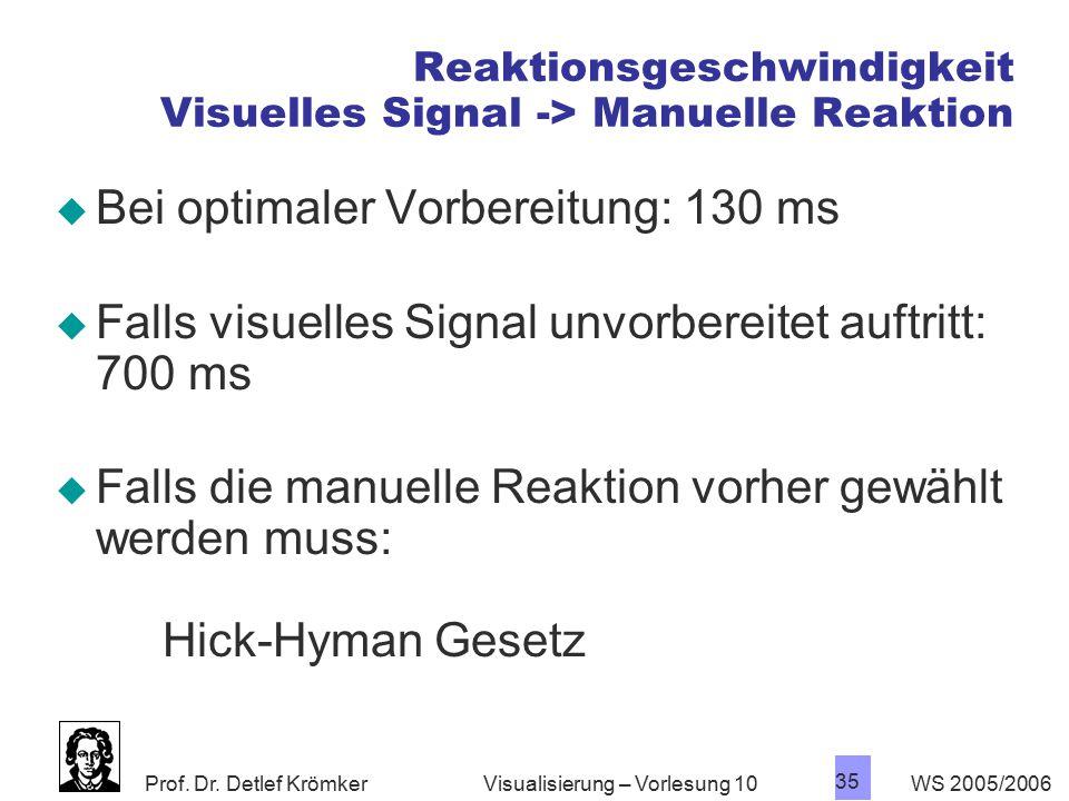 Prof. Dr. Detlef Krömker WS 2005/2006 35 Visualisierung – Vorlesung 10 Reaktionsgeschwindigkeit Visuelles Signal -> Manuelle Reaktion  Bei optimaler