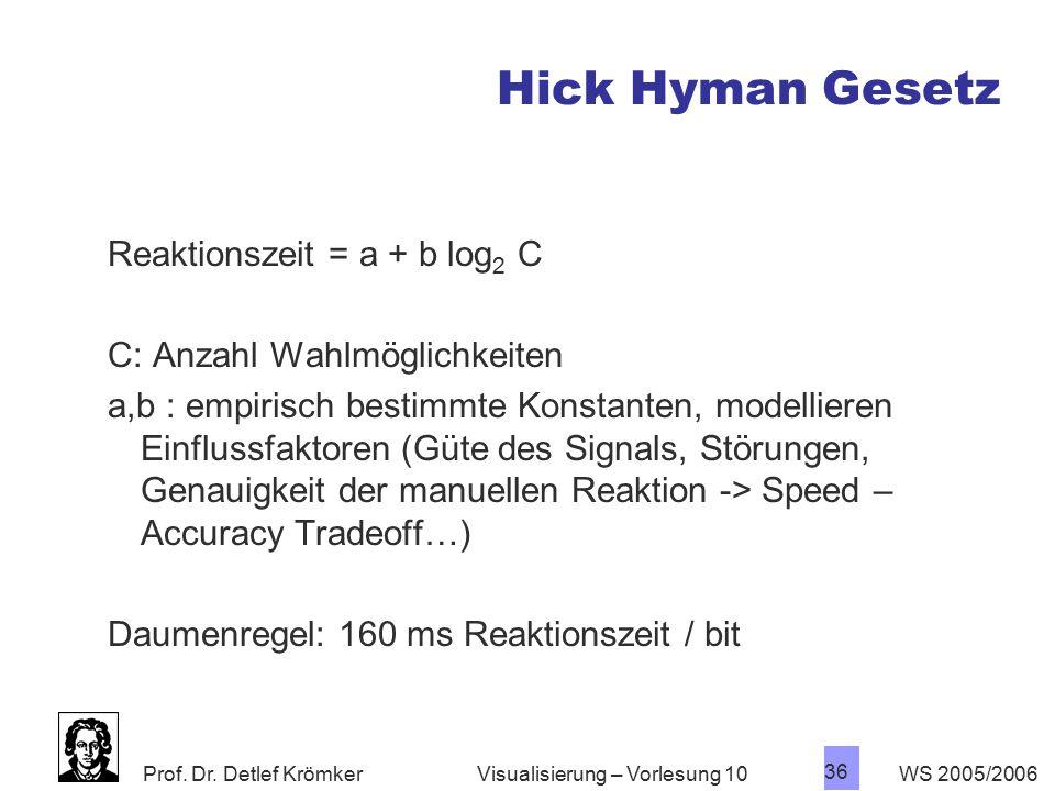 Prof. Dr. Detlef Krömker WS 2005/2006 36 Visualisierung – Vorlesung 10 Hick Hyman Gesetz Reaktionszeit = a + b log 2 C C: Anzahl Wahlmöglichkeiten a,b