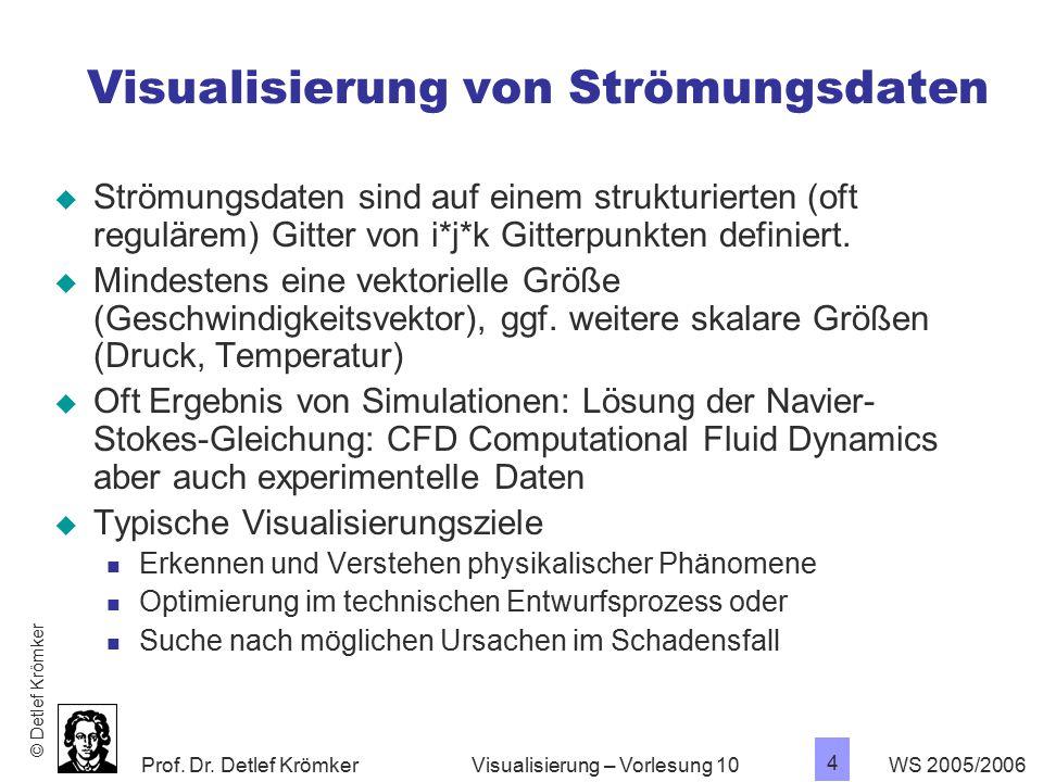 Prof. Dr. Detlef Krömker WS 2005/2006 4 Visualisierung – Vorlesung 10 Visualisierung von Strömungsdaten  Strömungsdaten sind auf einem strukturierten