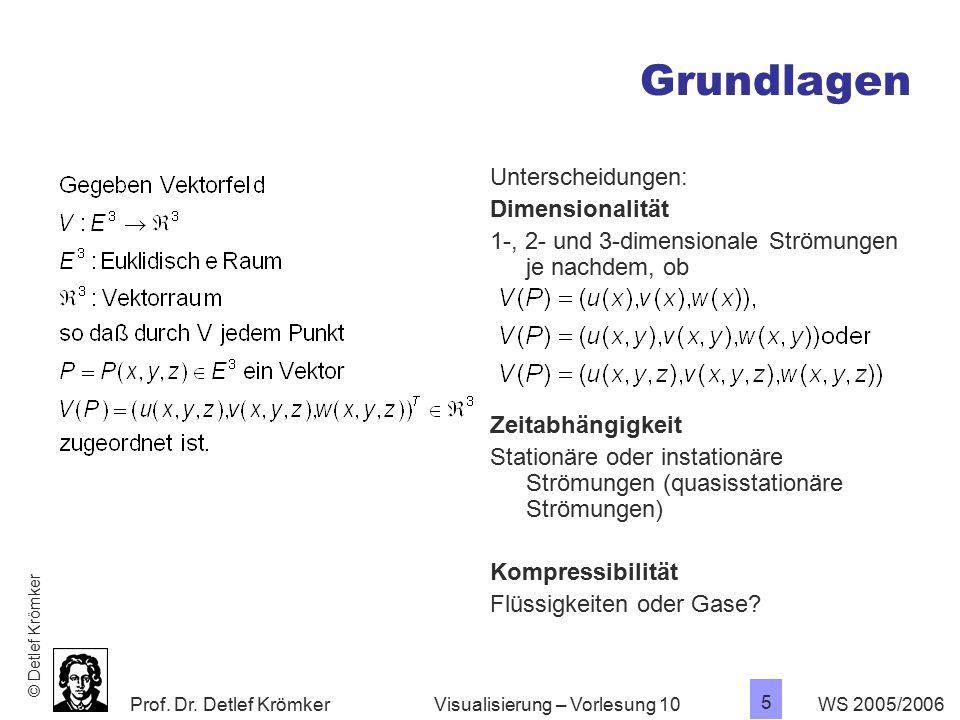 Prof. Dr. Detlef Krömker WS 2005/2006 5 Visualisierung – Vorlesung 10 Grundlagen Unterscheidungen: Dimensionalität 1-, 2- und 3-dimensionale Strömunge