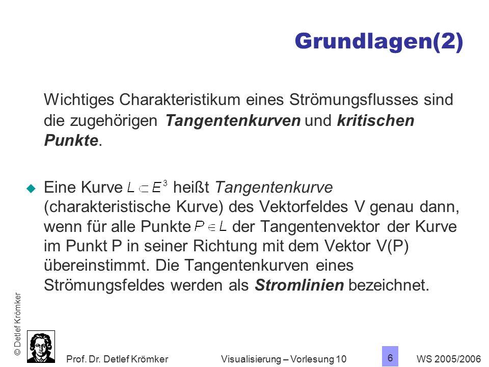 Prof. Dr. Detlef Krömker WS 2005/2006 6 Visualisierung – Vorlesung 10 Grundlagen(2) Wichtiges Charakteristikum eines Strömungsflusses sind die zugehör